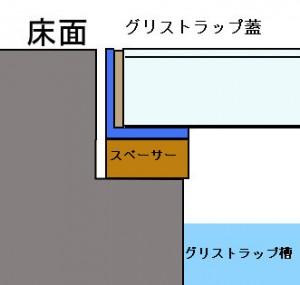 L型スペーサー付き断面図